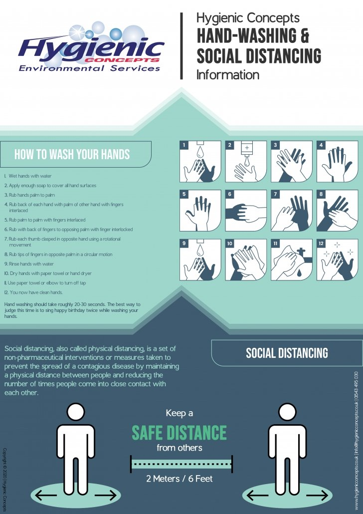Social Distance and Hand Washing Poster